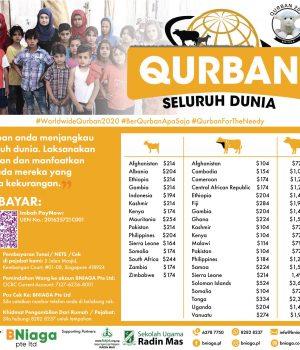 Worldwide – Qurban Seluruh Dunia